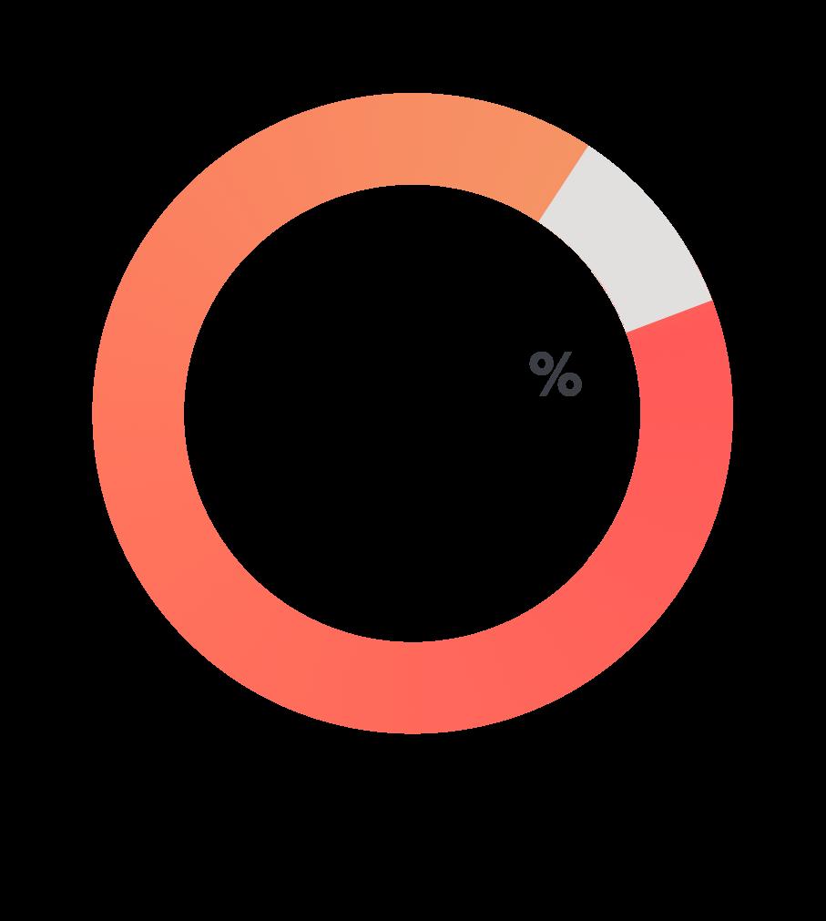 Image of 90percent gradient ring