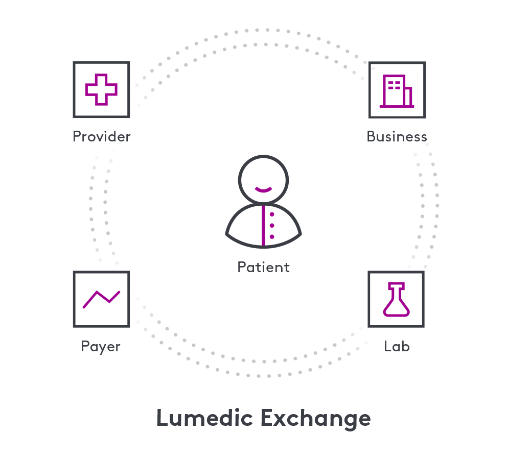 Image of Home Exchange Diagram